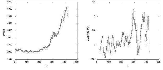 JS加速线图形.jpg