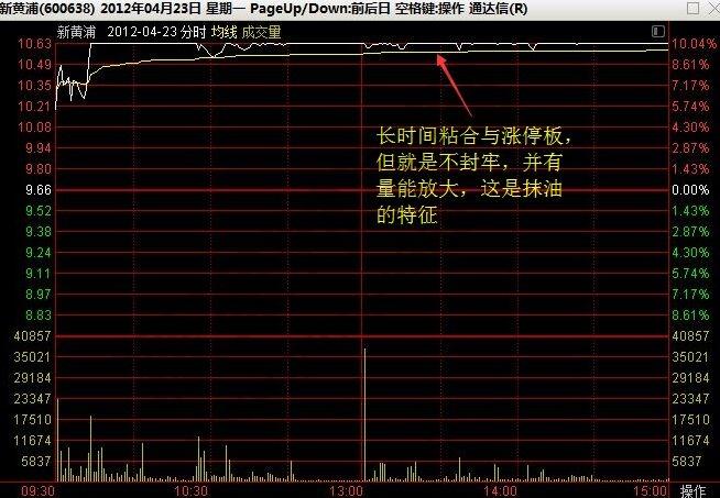 新黄浦2012年4月23日分时走势图.jpg