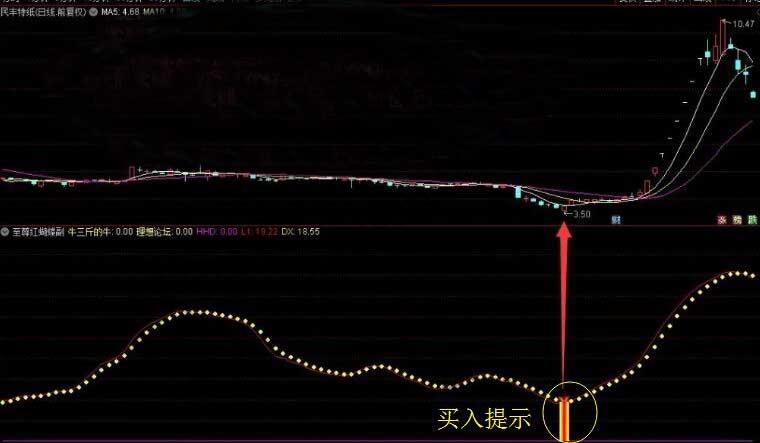 至尊红蝴蝶指标.jpg