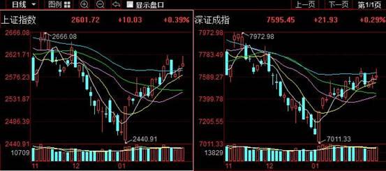 股票价格沪深股市之间有何异同