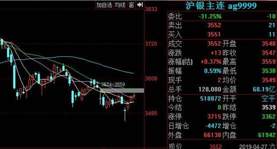 上海白银期货合约