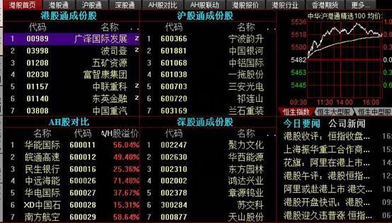 同花顺软件中港股页面
