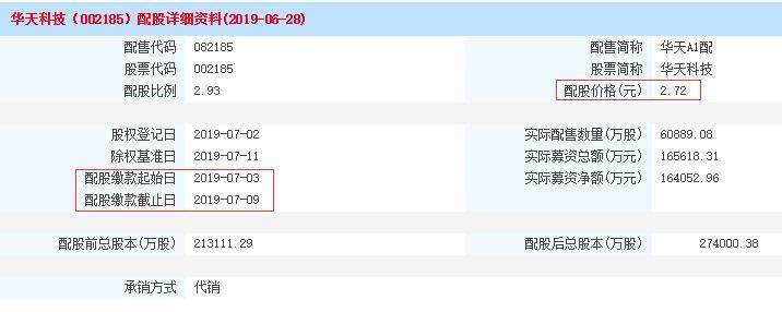 华天科技002185配股事宜
