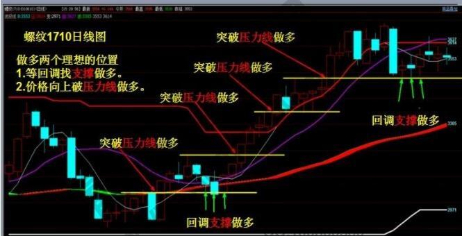 期货交易系统