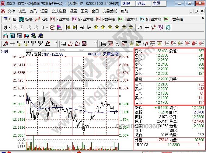 股票市场价格如何计算