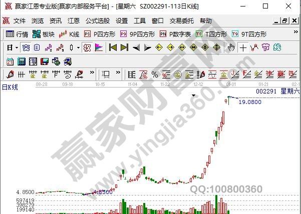 网红经济概念股星期六