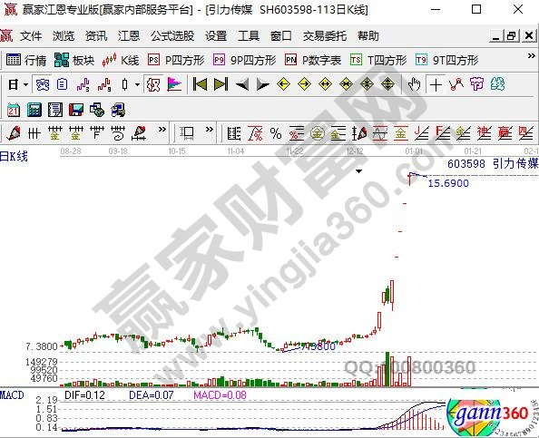 网红经济概念股引力传媒