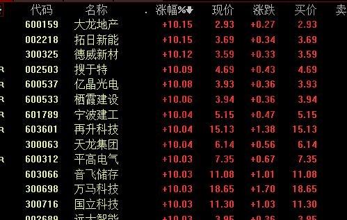 股票涨停板哪里找