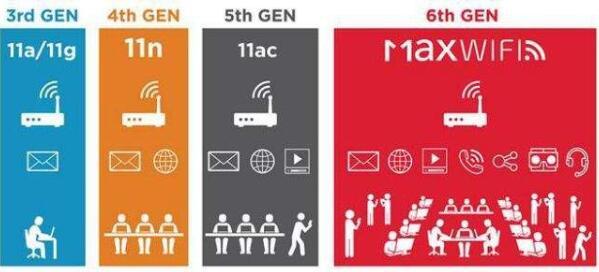 wifi6概念股龙头股