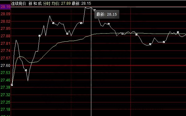 股票交易未成交