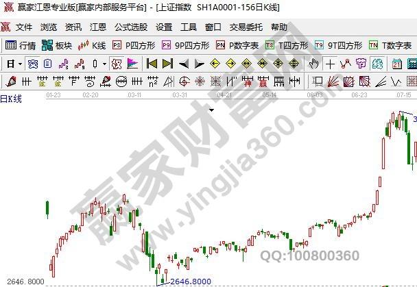 股票红绿柱是什么