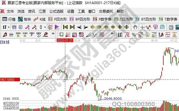 股票下跌的真正原因