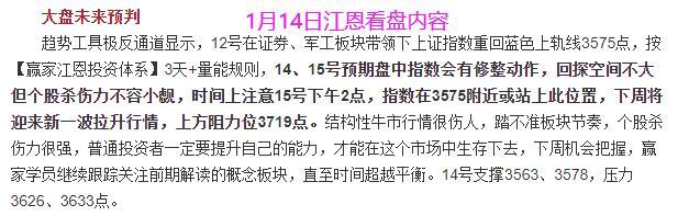 1月14日江恩看盘内容