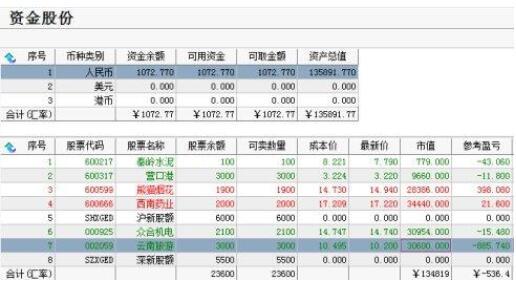 什么是股票配资?何如挑选出好的股票配资平台?